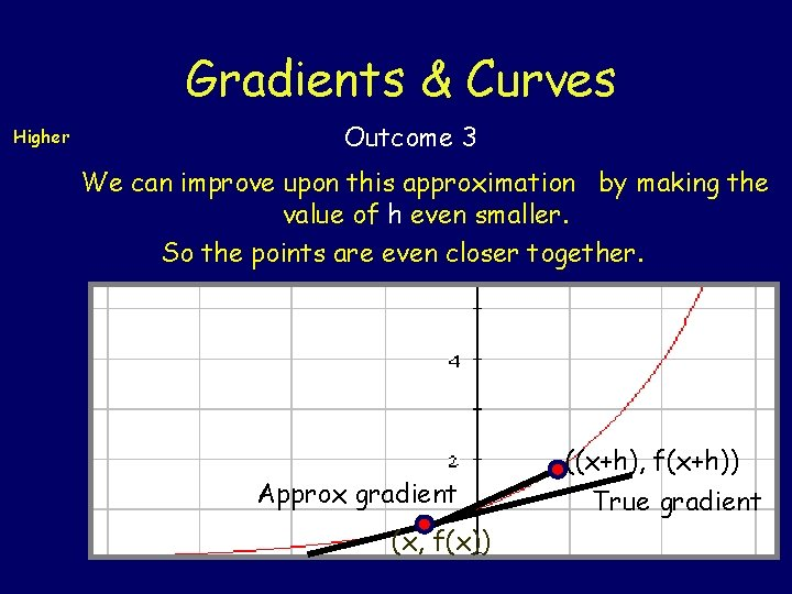 Gradients & Curves Higher Outcome 3 We can improve upon this approximation by making