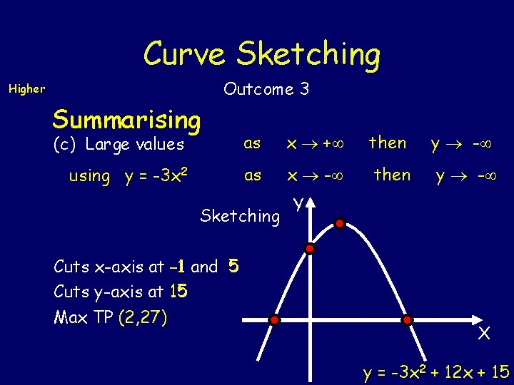 Curve Sketching Higher Summarising Outcome 3 (c) Large values as x + then y