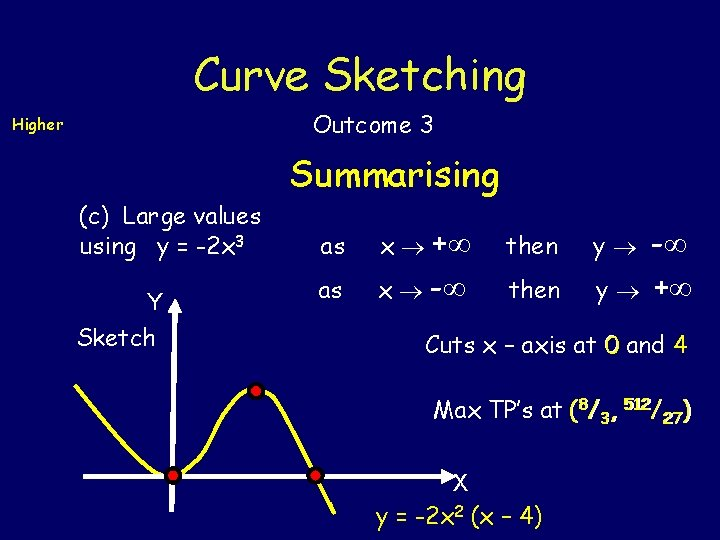 Curve Sketching Outcome 3 Higher Summarising (c) Large values using y = -2 x