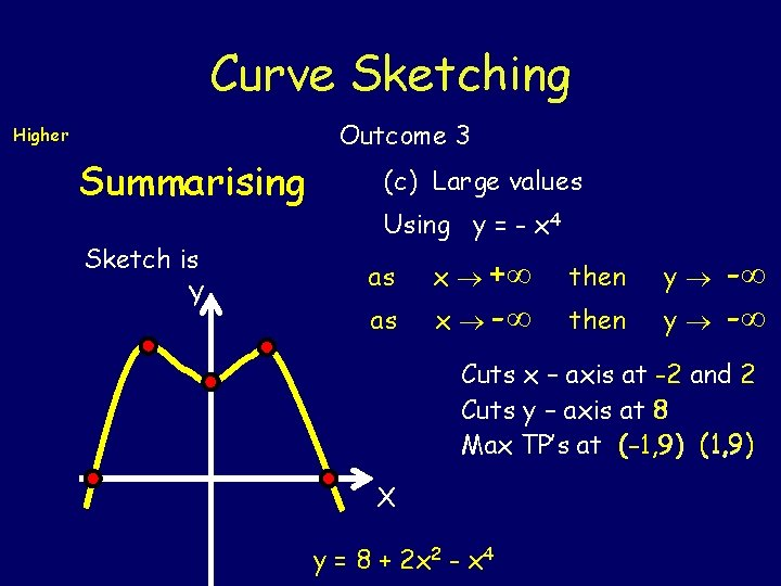 Curve Sketching Higher Summarising Sketch is Y Outcome 3 (c) Large values Using y