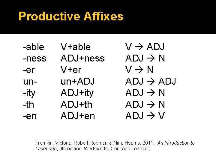 Productive Affixes -able -ness -er un-ity -th -en V+able ADJ+ness V+er un+ADJ ADJ+ity ADJ+th