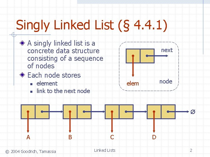 Singly Linked List (§ 4. 4. 1) A singly linked list is a concrete