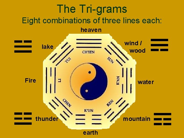The Tri-grams Eight combinations of three lines each: heaven wind / wood lake Fire