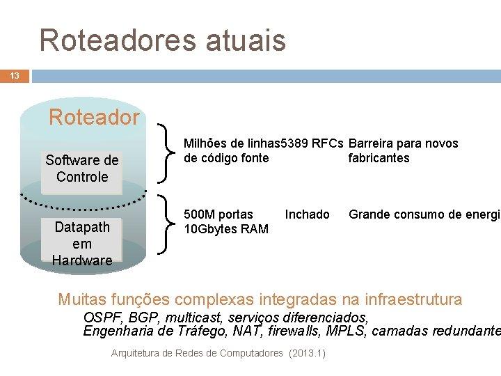 Roteadores atuais 13 Roteador Software de Controle Datapath em Hardware Milhões de linhas 5389
