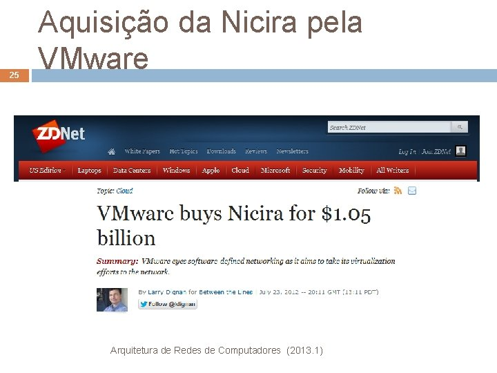25 Aquisição da Nicira pela VMware Arquitetura de Redes de Computadores (2013. 1)