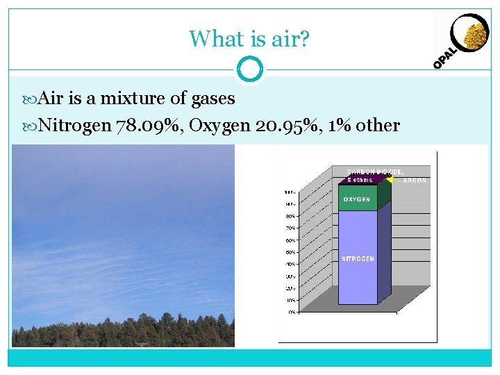 What is air? Air is a mixture of gases Nitrogen 78. 09%, Oxygen 20.