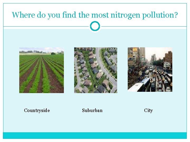 Where do you find the most nitrogen pollution? Countryside Suburban City