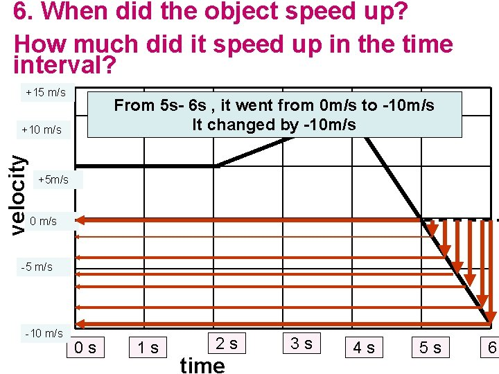 6. When did the object speed up? How much did it speed up in