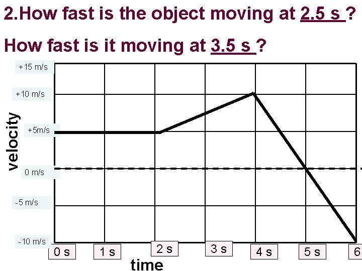 2. How fast is the object moving at 2. 5 s ? How fast