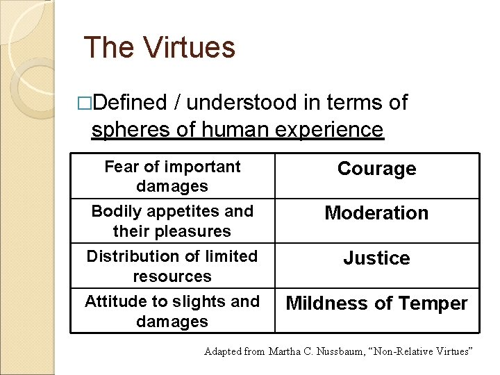 The Virtues �Defined / understood in terms of spheres of human experience Fear of
