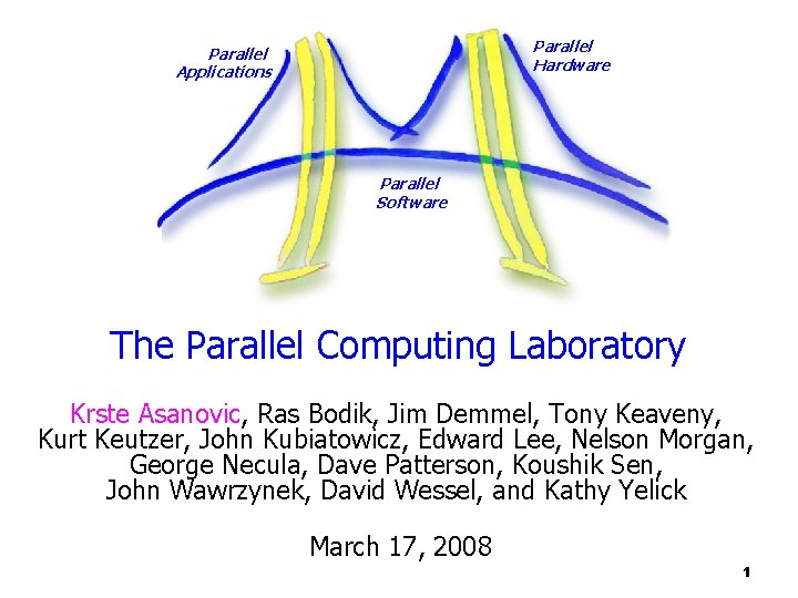 Parallel Hardware Parallel Applications Parallel Software The Parallel Computing Laboratory Krste Asanovic, Ras Bodik,