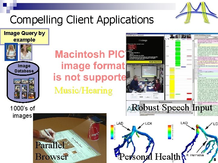 Compelling Client Applications Image Query by example Image Database Music/Hearing Robust Speech Input 1000's