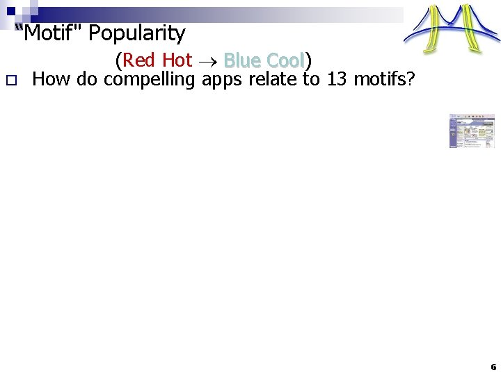 """""""Motif"""" Popularity o (Red Hot Blue Cool) Cool How do compelling apps relate to"""