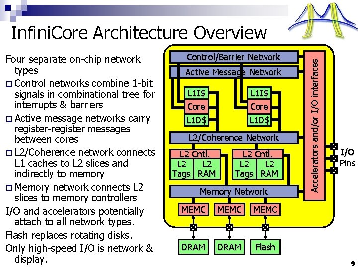 Four separate on-chip network types o Control networks combine 1 -bit signals in combinational