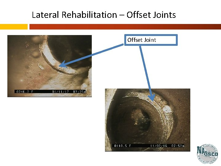 Lateral Rehabilitation – Offset Joints Offset Joint