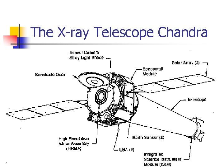 The X-ray Telescope Chandra