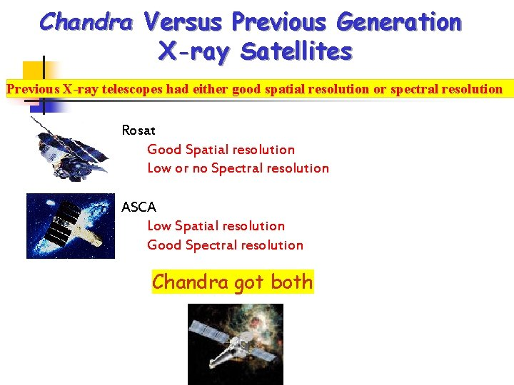 Chandra Versus Previous Generation X-ray Satellites Previous X-ray telescopes had either good spatial resolution