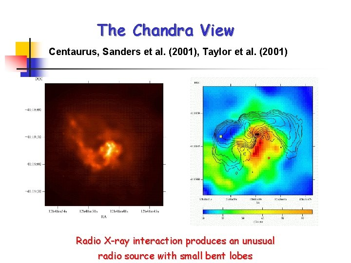 The Chandra View Centaurus, Sanders et al. (2001), Taylor et al. (2001) Radio X-ray