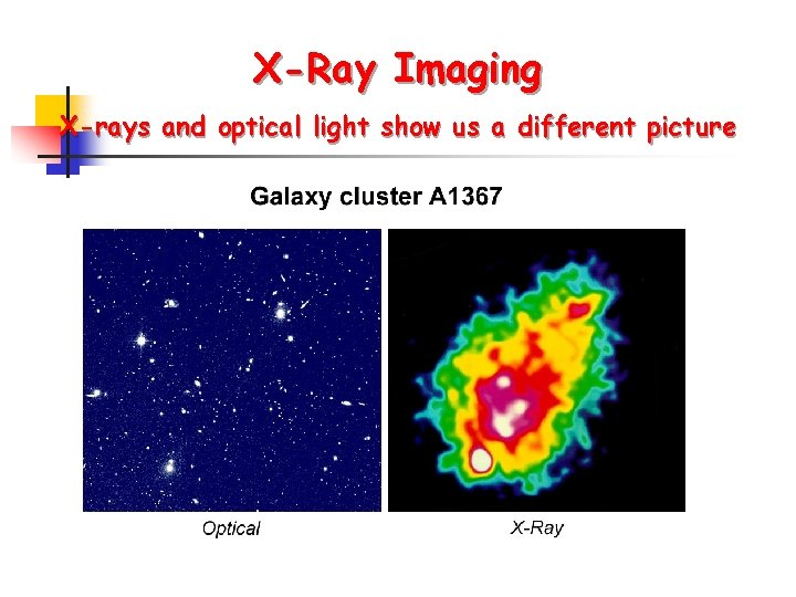 X-Ray Imaging X-rays and optical light show us a different picture