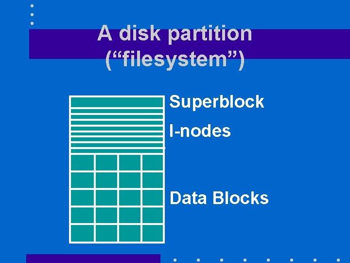 "A disk partition (""filesystem"") Superblock I-nodes Data Blocks"