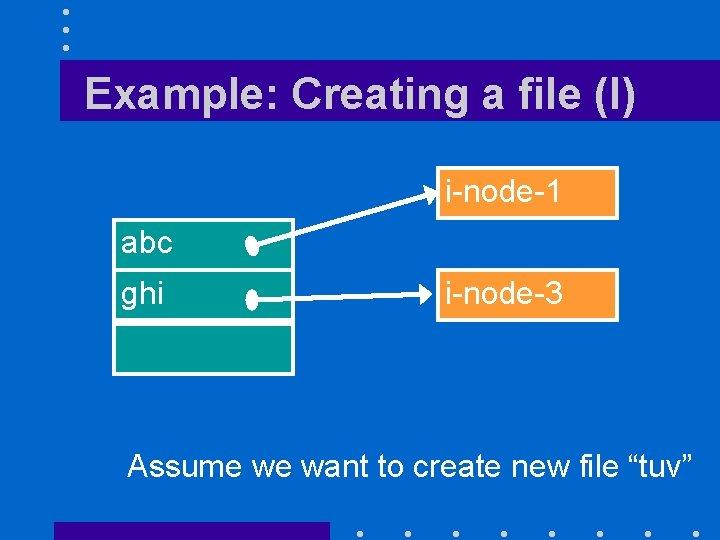 Example: Creating a file (I) i-node-1 abc ghi i-node-3 Assume we want to create