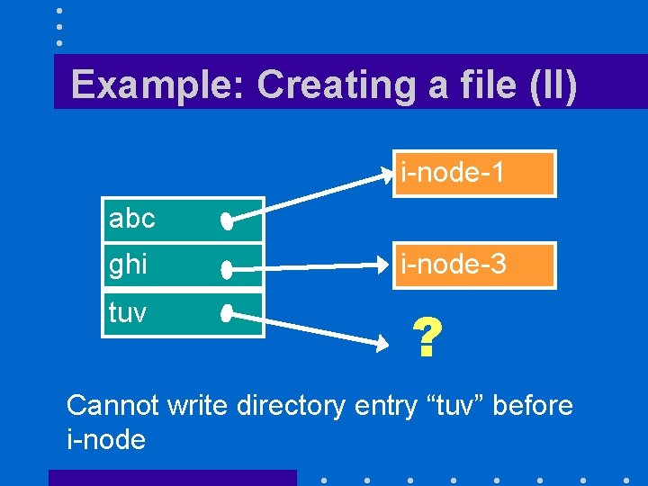 Example: Creating a file (II) i-node-1 abc ghi tuv i-node-3 ? Cannot write directory