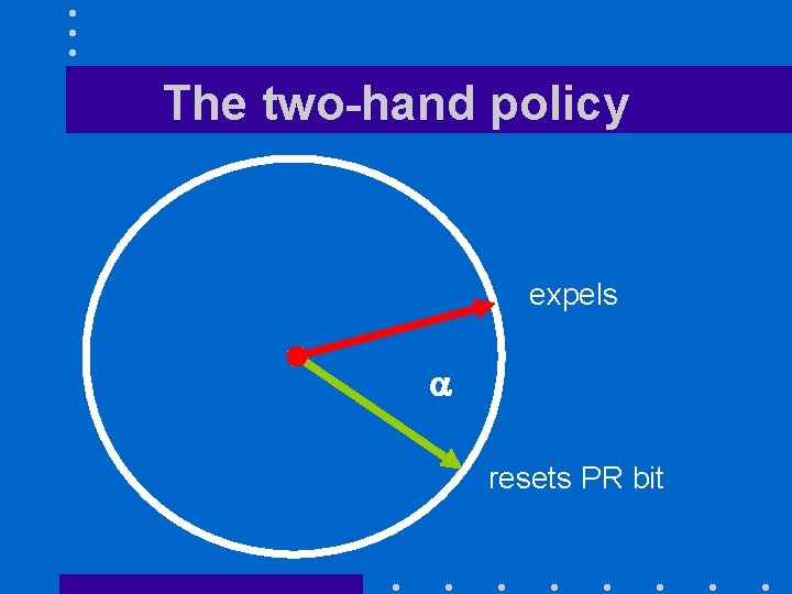 The two-hand policy expels a resets PR bit