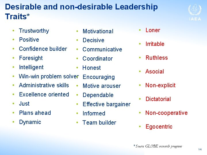 Desirable and non-desirable Leadership Traits* • • • Positive • Confidence builder • Foresight
