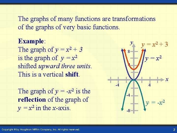 The graphs of many functions are transformations of the graphs of very basic functions.