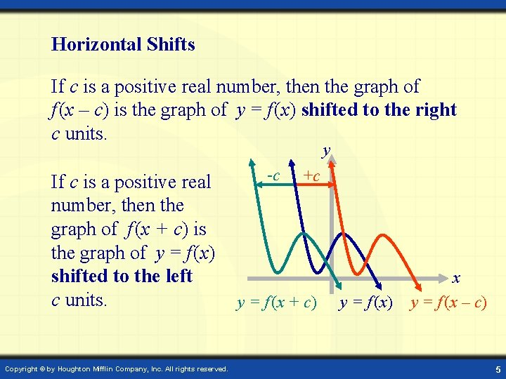 Horizontal Shifts If c is a positive real number, then the graph of f