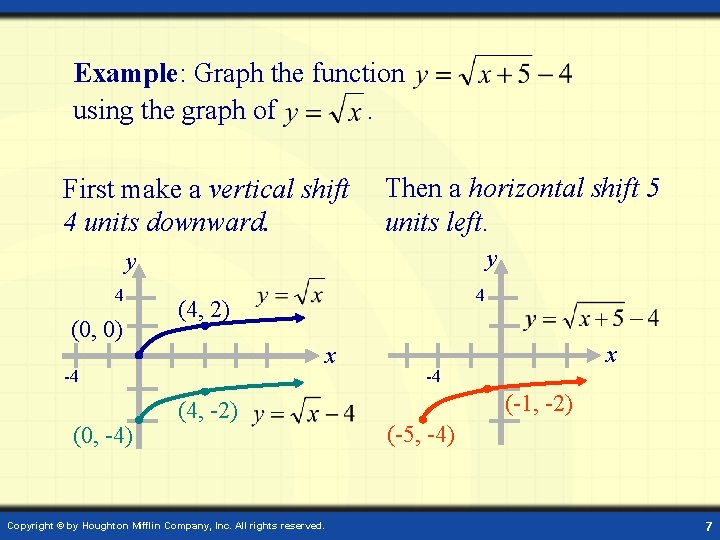 Example: Graph the function using the graph of. First make a vertical shift 4