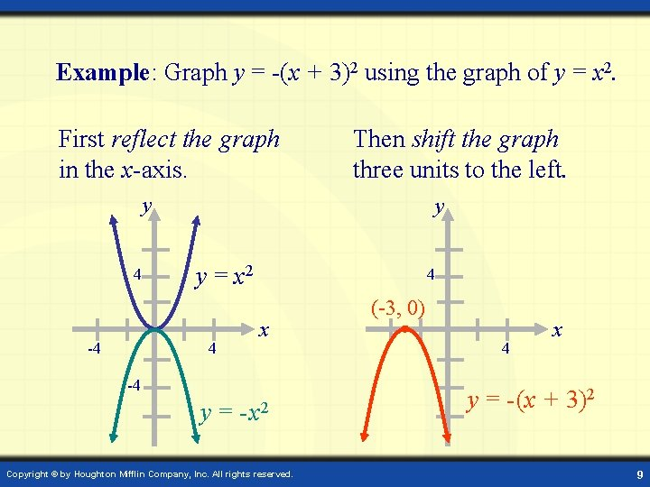 Example: Graph y = -(x + 3)2 using the graph of y = x