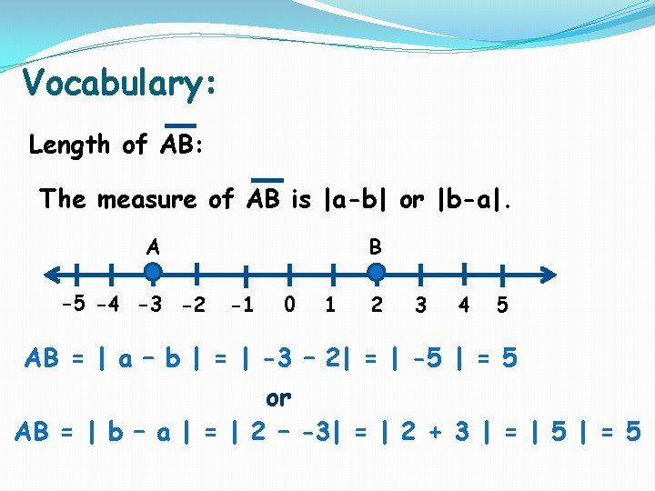 Vocabulary: Length of AB: The measure of AB is |a-b| or |b-a|. A -5