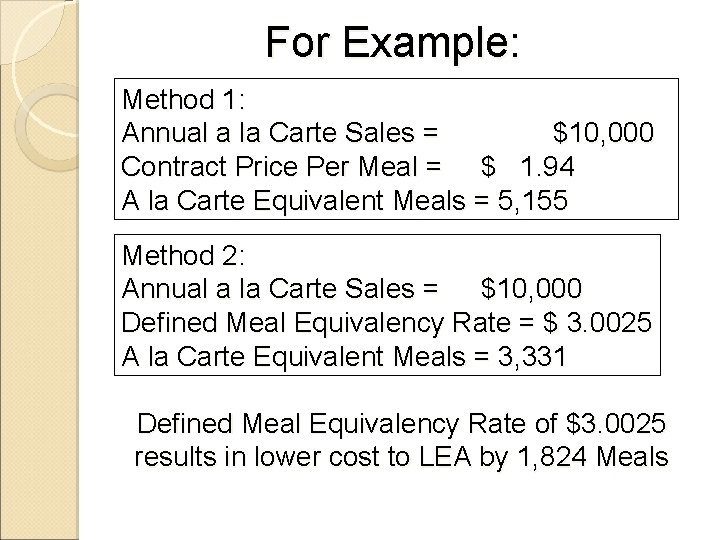 For Example: Method 1: Annual a la Carte Sales = $10, 000 Contract Price