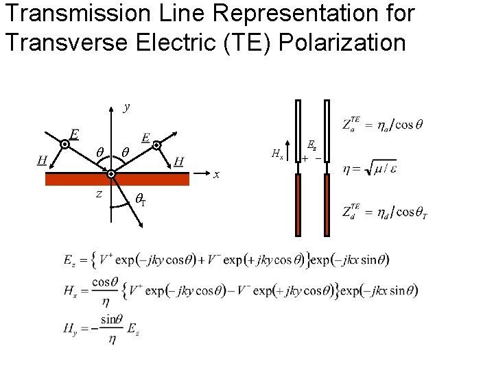 Transmission Line Representation for Transverse Electric (TE) Polarization y Hx x z T Ez