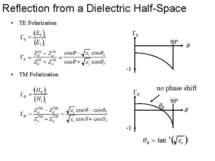 Reflection from a Dielectric Half-Space • TE Polarization E 90º • TM Polarization -1