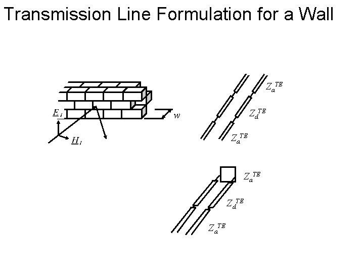 Transmission Line Formulation for a Wall Za. TE Zd. TE w Za. TE Zd.