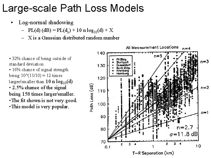 Large-scale Path Loss Models • Log-normal shadowing – PL(d) (d. B) = PL(do) +