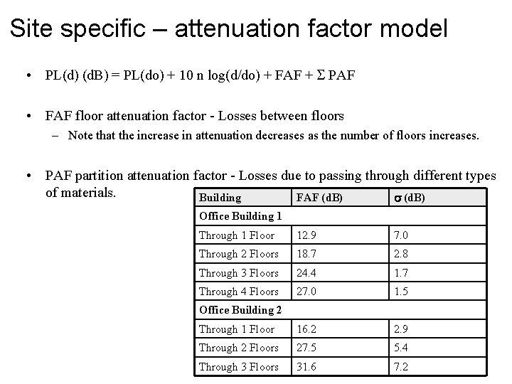 Site specific – attenuation factor model • PL(d) (d. B) = PL(do) + 10