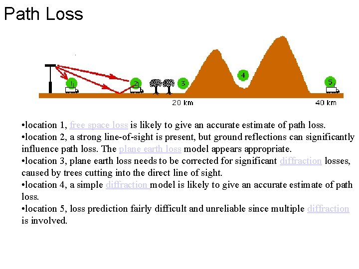 Path Loss • location 1, free space loss is likely to give an accurate