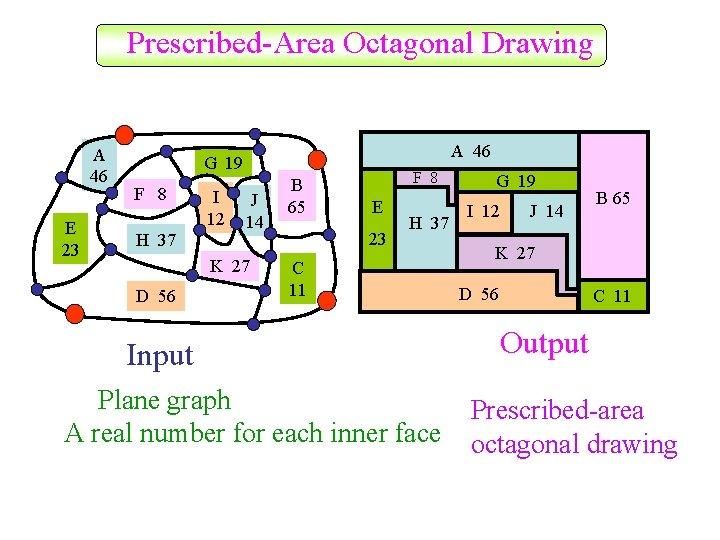 Prescribed-Area Octagonal Drawing A 46 E 23 A 46 G 19 F 8 H