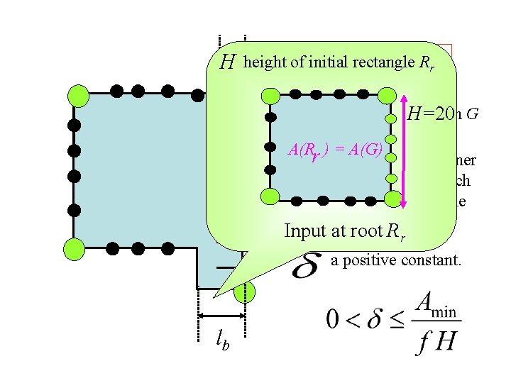 l. Ht height of initial rectangle Rr f number of inner H=20 faces in