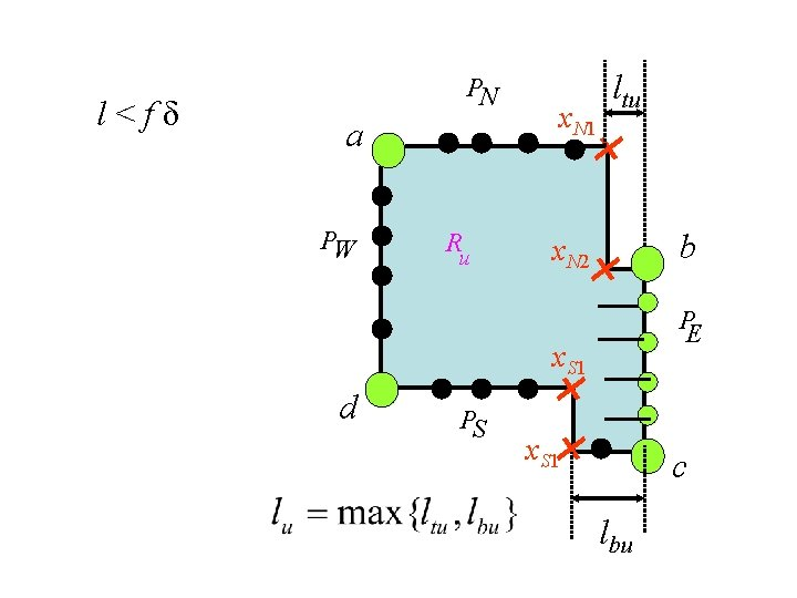 l<fδ PN a PW R u x. N 1 ltu b x. N 2