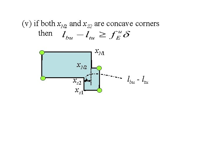 (v) if both x. N 2 and x. S 2 are concave corners then