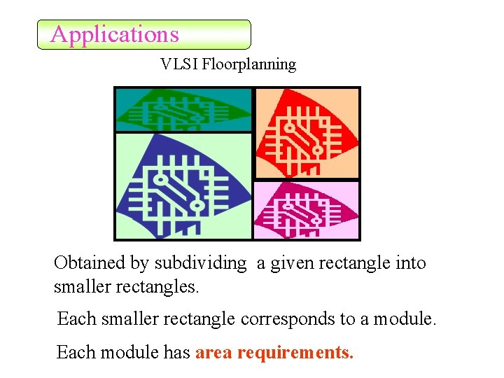 Applications VLSI Floorplanning Obtained by subdividing a given rectangle into smaller rectangles. Each smaller