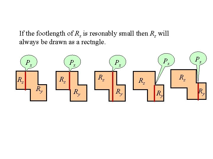 If the footlength of Rx is resonably small then Rz will always be drawn