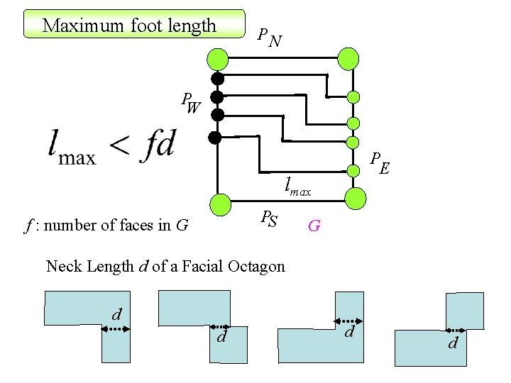 Maximum foot length PN P W P E lmax PS f : number of