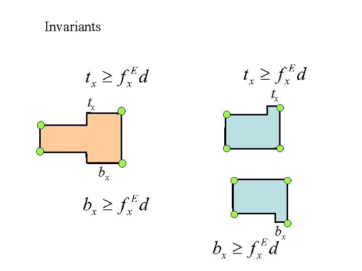 Invariants tx tx bx bx