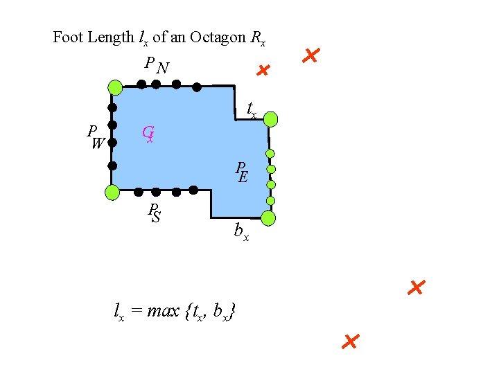 Foot Length lx of an Octagon Rx PN tx P W Gx P E