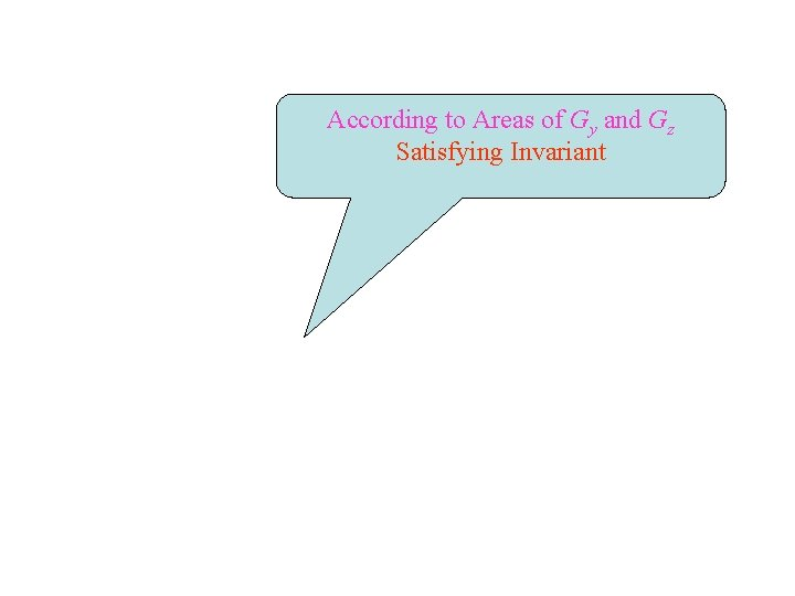 According to Areas of Gy and Gz Satisfying Invariant